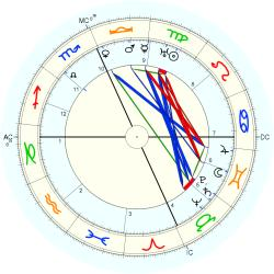 Communications: Pearl St. Sta. - natal chart (Placidus)