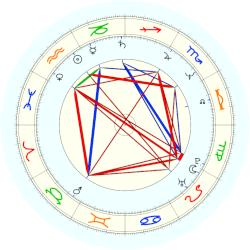 Steve Watt - natal chart (noon, no houses)